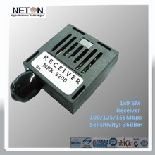 China Suppliers in safety equipment in 155M 1100-1600nm -36dBm of receiver