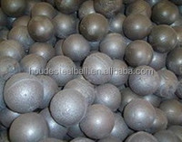 Power Station,Mining,Cement Sector Use Chrome iron cast Ball