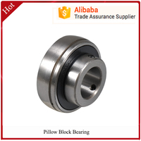 Insert Bearing Chrome Steel GCr15 Manufacture with Competitive Price