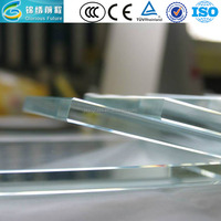 Clear Float Tempered Glass Price for India