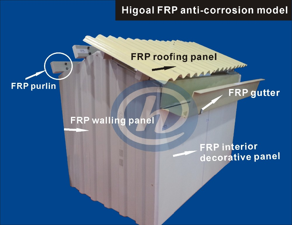 GFRP Integrated Housing Material for Mobile House
