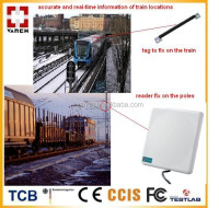 VANCH UHF RFID integrated long range reader TCP/IP ethernet port +RS232+Wiegand +Free sdk