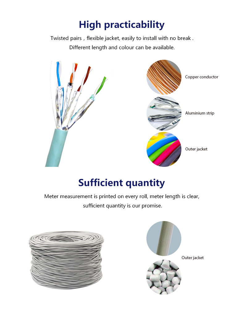 Indoor s/ftp CAT 7 LAN Cable
