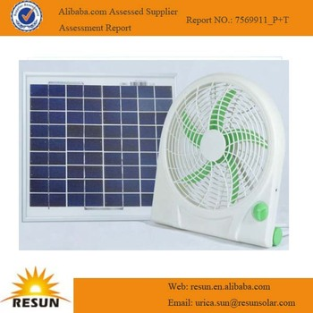 Hot sale 12v dc solar attic fan