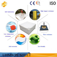 3 million uhmw-pe sheet PE 1000 sheet UHMWPE plastic sheet in different color