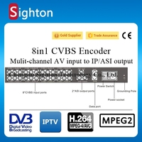 2016 hot selling 8in1 encoder h.264 for iptv vedio encoder