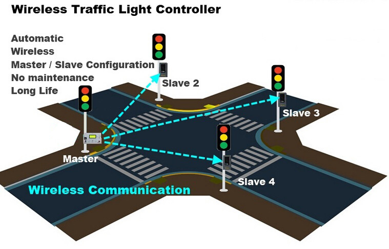 solar powered wireless traffic signal system