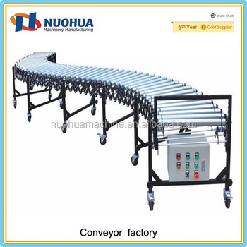 Powered Conveyor System Motorized Roller Conveyor Loading