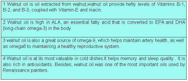 2017 Newly Come High Quality Base Oil Walnut Essential Oil