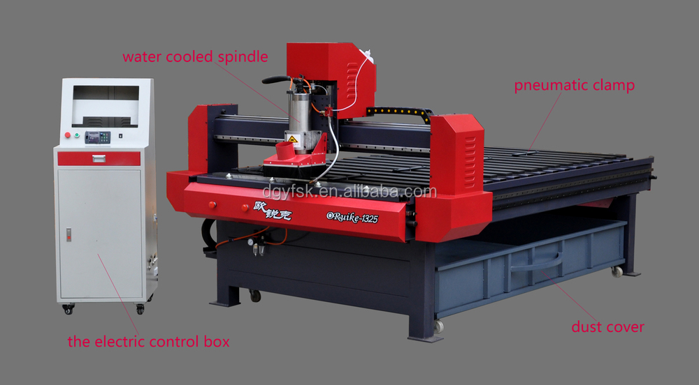 China economic 1325 cnc metal cutting machine for mobile phone shell and power bank shell