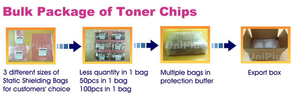 All brand compatible toner chip used for konica minolta