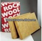 High Quality Basalt Heat Acoustic Insulation for Sale
