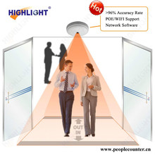 Highlight HPC008 camera electronic wireless count head people traffic counter