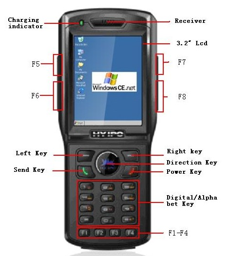 wireless wince system barcode handheld reader terminal with gprs/gps/3g/wifi/bluetooth communication function