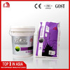 Building and construction polymer-cement waterproof coating