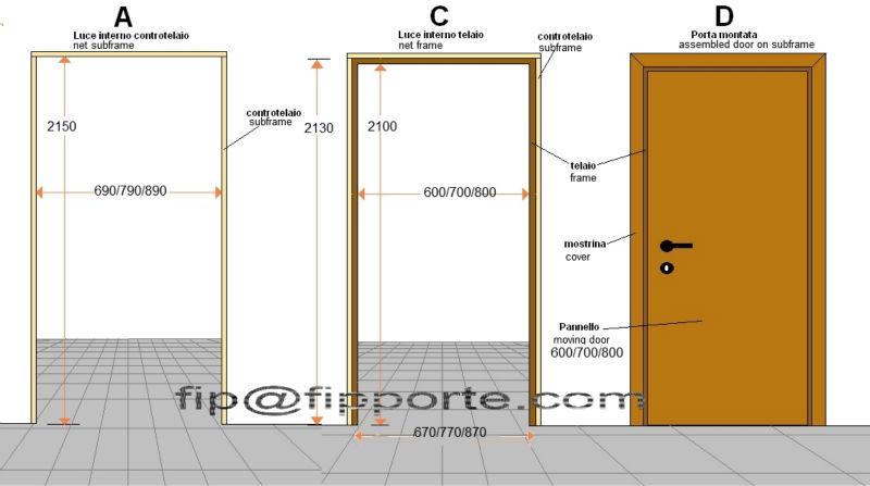 puerta interior de madera lacada puerta-Puertas -Identificación del ...