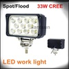 Motorcycle LED Work Light 833 CR EE Jeep/toyota led work lamp