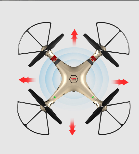 Syma X8HC With 2MP HD Camera 2.4G 4CH 6Axis Altitude Hold Headless Mode 360 Digital Proportional RC System RC Quadcopter RTF