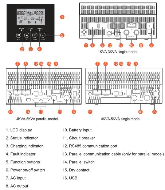 1kva 2kva 3 kva 4kva 5kva mppt controller hybrid solar inverter  view solar inverter   oem or