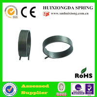 Constant Force Large Diameter Compression Spring