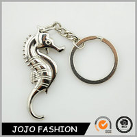 Wholesale custom neck strap keychain ,metal animal keyring/