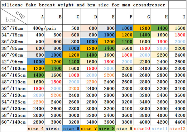 ONEFENG Silicone Artificial Breast Forms False Breasts for Crossdresser Shemale 800g/pair
