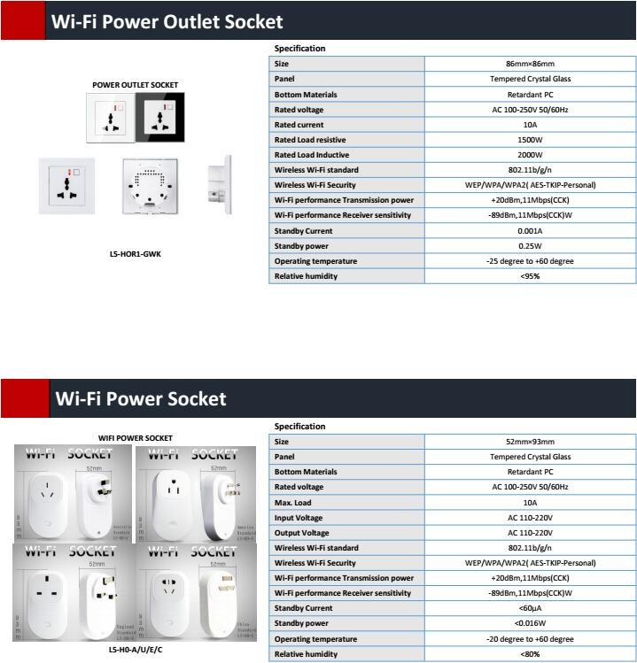 1/2/3Gang Smart Wifi Light Switch API Control Wall Switch For Smart Home