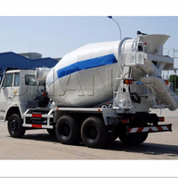 ready mix concrete trucks/volume of a concrete truck