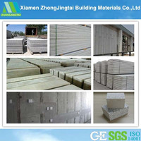 Made in China waterproof and fireproof building materials sips timber frame panel