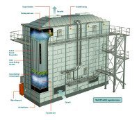 Weis Electrostatic Precipitators
