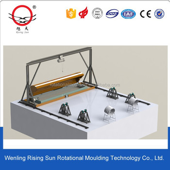 rock n roll machine wenling factory risingsun brand