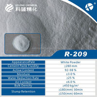 Concrete additives water reducing admixture pce powder