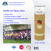 Weatherproof Colored Graffiti Tutorial Spray Paint Can Aerosol Art Detail Set For Murals