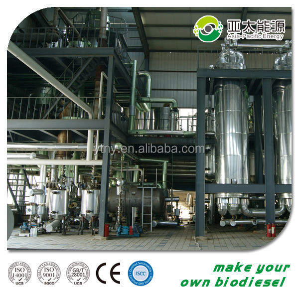 Biodiesel Production Machinery to bio fuel from waste cooking oil