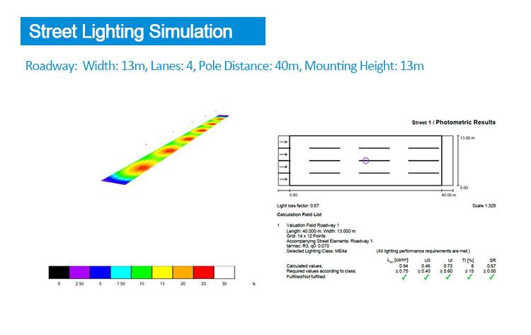 Street Lighting Simulation_high efficiency