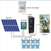 1kw 2kw 3kw 5kw off grid solar power system for home use