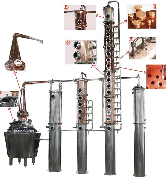 Alambique Alembic Handmade Copper Still Leaf Distillation