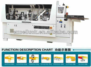 Automatic edge banding machine for sale