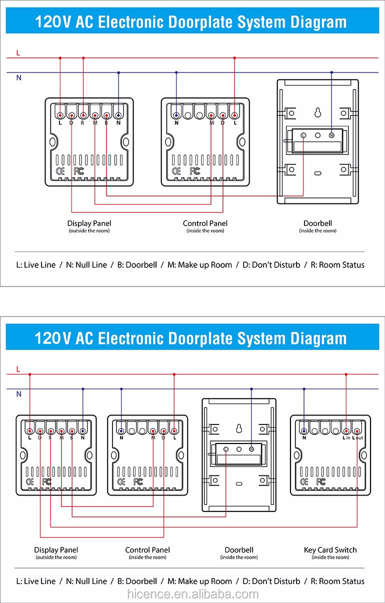 Black/white/gray tempered glass 120V AC DND Hotel touch doorplate system with different LED and customize layout