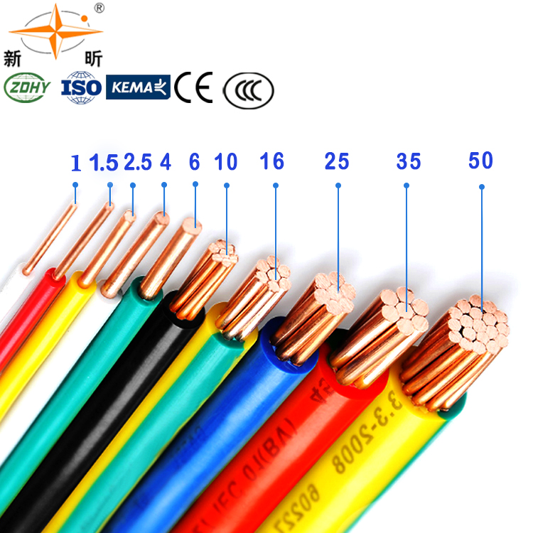 Pleasing Professional Production Bv 2 5Mm2 Wire House Wiring Colors Wiring 101 Ferenstreekradiomeanderfmnl