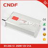 CNDF Electrical Equipment Amp Supplies With