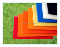 1.8-8mm thermo forming PMMA acrylic sheet for bathtub board