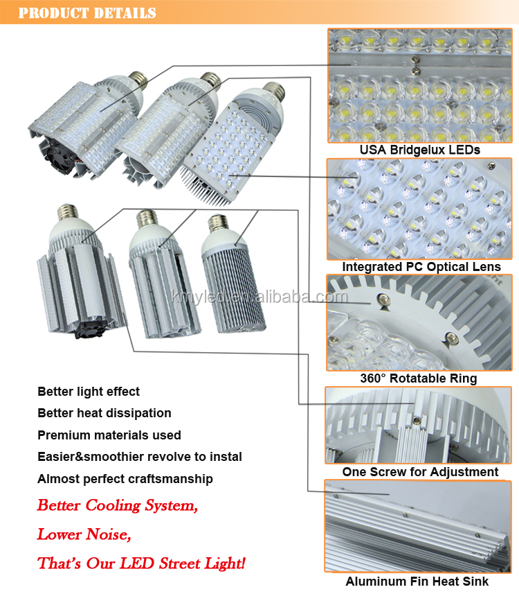 e27-led-street-light-bulbs-details.jpg