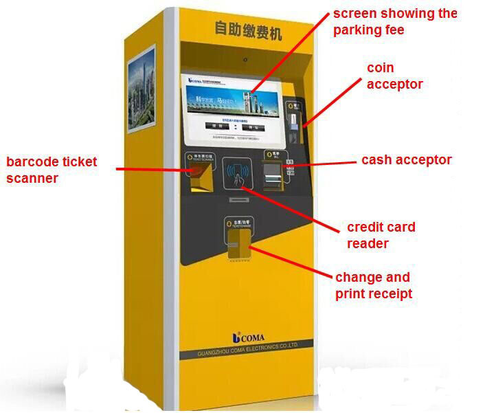 Automatic parking payment machine for parking lot