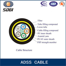 All Dielectric Self-Supporting Aerial Optical Fiber Cable(ADSS)