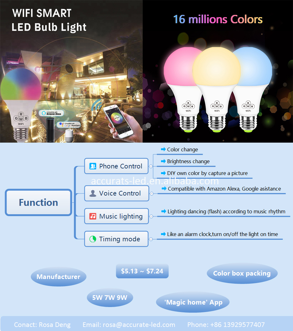 Zigbee WIFI LED bulb RGB+white Multi color changing APP phone control smart wifi led bulb Amazon alexa voice control