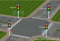 Wireless Solar Power Traffic Signal Controll System