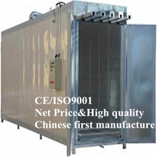 Powder curing oven with professional design and factory price