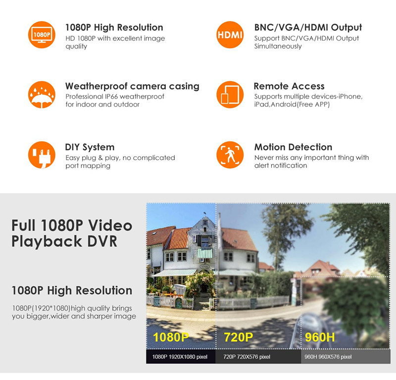 32 channel xvr h264 ahd camera CCTV recording system dvr hybrid 32ch 5 in 1