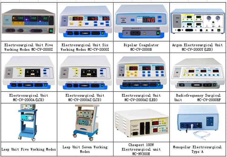 Electrosurgical Unit 750.jpg
